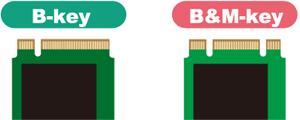 B-keyとB&M-key