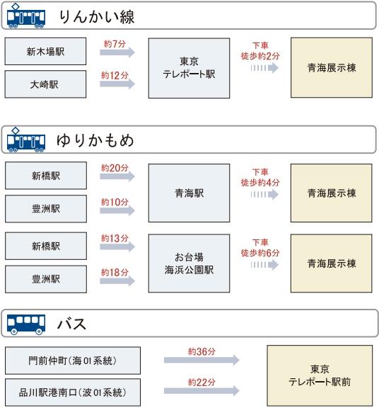 topic_kikikannri2019_access.jpg