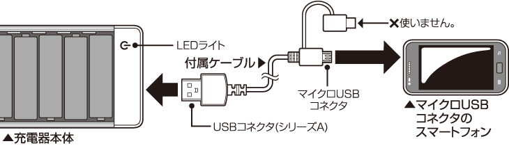 microUSBケーブル&Type-C変換アダプタ