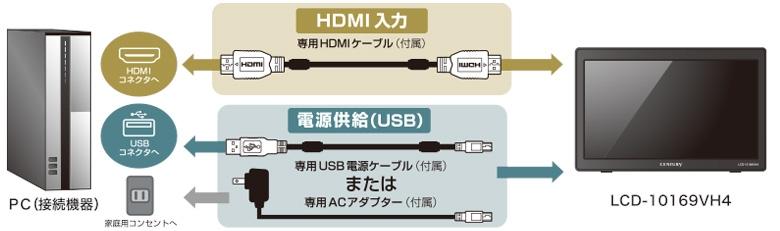 lcd-10169vh4-hdmi.jpg