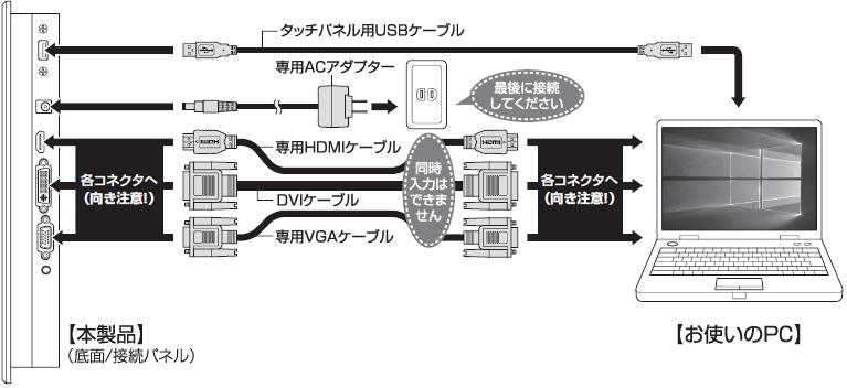 接続例画像